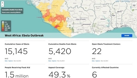 How the UN is using open data to tackle Ebola | Open Data | Scoop.it