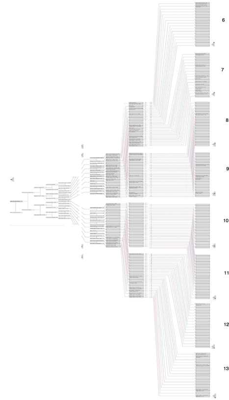 FamHx: FileMaker Genealogy Database Solution | Fm go | Scoop.it