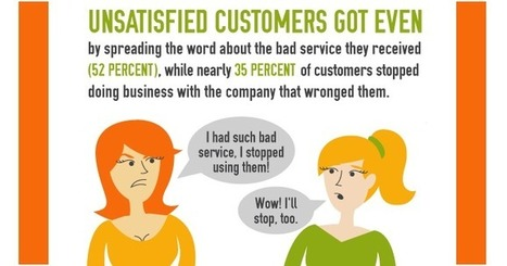 What Do Customers Hate Most About Bad Customer Service - Zendesk | Marketing & Webmarketing | Scoop.it