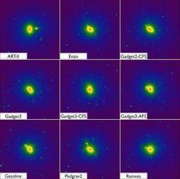 Announcing project AGORA: Ambitious comparison of computer simulations of galaxy evolution | Astronomy physics and quantum physics | Scoop.it