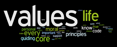 Affirm Your Life: VALUES Affirmations | values education | Scoop.it