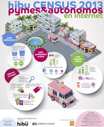 Estudio hibu CENSUS 2013: Pymes y autónomos en internet | d+i LLORENTE Y CUENCA | PyMEs 3.0 | Scoop.it
