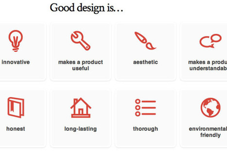 21 Inspiring Examples of Icons in Web Design | Inspiration | timms brand design | Scoop.it