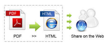 Where to outsource HTML data conversion services? | Business Process Outsourcing Solutions | Scoop.it