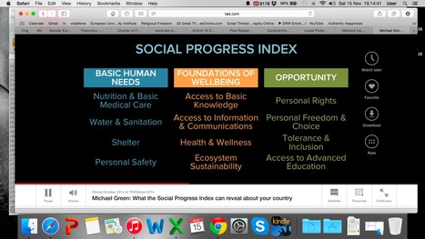 What the Social Progress Index can reveal about your country | Sustainable Leadership to follow | Scoop.it