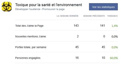 [Facebook] Une nouvelle présentation des statistiques hebdomadaire des pages fan | Mon cyber-fourre-tout | Scoop.it