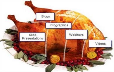Leftover Turkey: A Content Marketer's Dream | Creativity, Marketing, Design, Ideas | Scoop.it