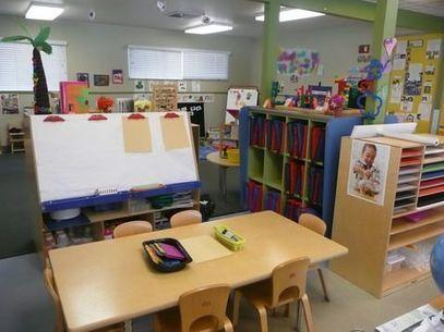Pin by Lita Lita on Just beautiful classrooms | Pinterest | Classroom Climate | Scoop.it
