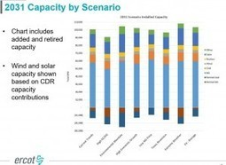Solar In, Coal Out, In Texas Electricity Grid   Energies Actus   Scoop.it