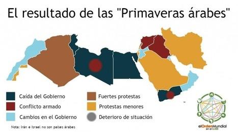 El Gran Oriente Medio en 2016: continúa el invierno árabe | Un poco del mundo para Colombia | Scoop.it