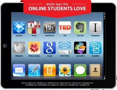 30 Recommended Apps For Online Students - Edudemic | Designing New Learning Environment | Scoop.it