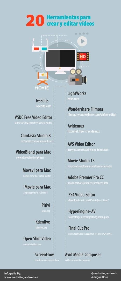 20 herramientas para crear y editar vídeo #infografia #infographic | Educacion, ecologia y TIC | Herramientas Digitales para la Educación | Scoop.it