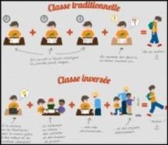 La classe inversée - Doc pour docs | TIC et TICE mais... en français | Scoop.it