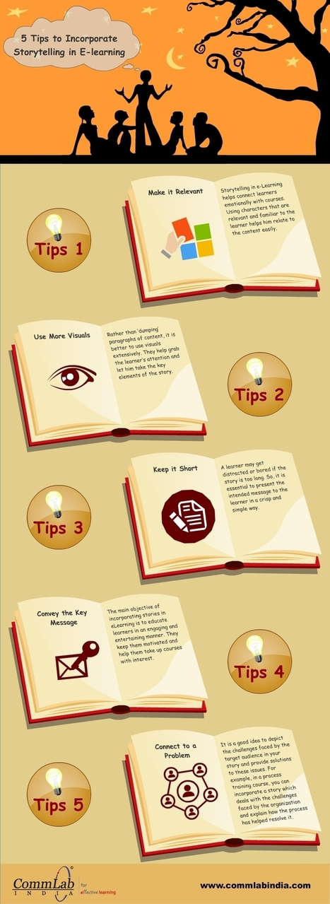 5 Tips to Incorporate Story Telling in E-Learning – An Infographic | Elearnig, Blended: Diseño Instruccional, Storytelling | Scoop.it