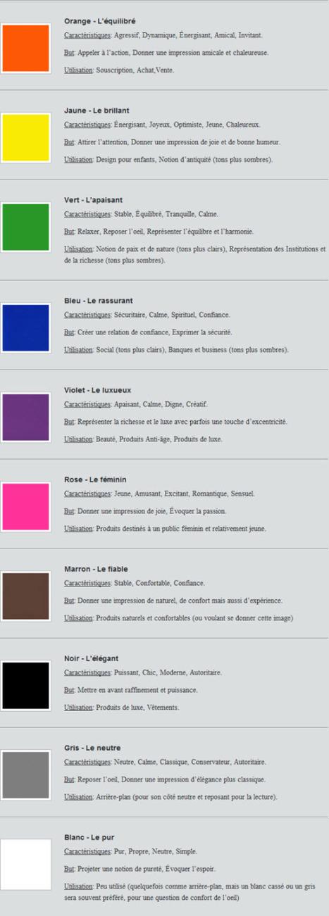 L'influence des couleurs sur le Web > Creanum | Quand la communication passe au web | Scoop.it