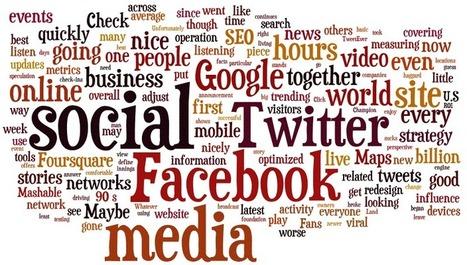 A Brief History Of Social Media - StoriSocialMedia | School | Scoop.it