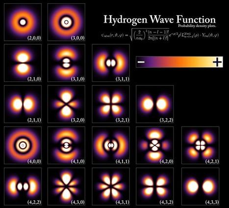 Experientia docet: El origen matemático de los números cuánticos y de los orbitales atómicos. | GUSTOKO ARTIKULUAK | Scoop.it
