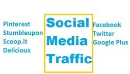 How to use Social Media to Drive Traffic to your Blog | Facebook | Scoop.it