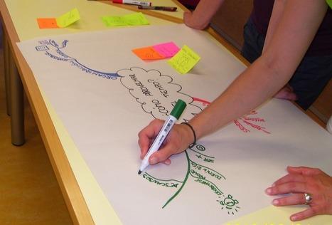 Le Mind mapping pour organiser son esprit | Insertion professionnelle Troubles Dys | Scoop.it