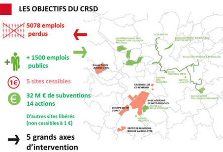 Evaluation du CRSD | Actualité du centre de documentation de l'AGURAM | Scoop.it