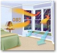 Losses of Painting in Extreme Heat and Cold | Interior Home Remodeling | Scoop.it