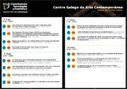 Congreso   Dossier: Búsqueda de Información en Redes   Scoop.it