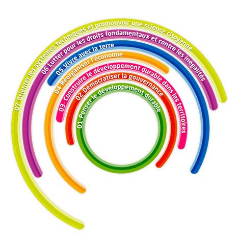 L'encyclopédie du développement durable | Actualité du monde associatif, du bénévolat, des ONG, et de l'Equateur | Scoop.it