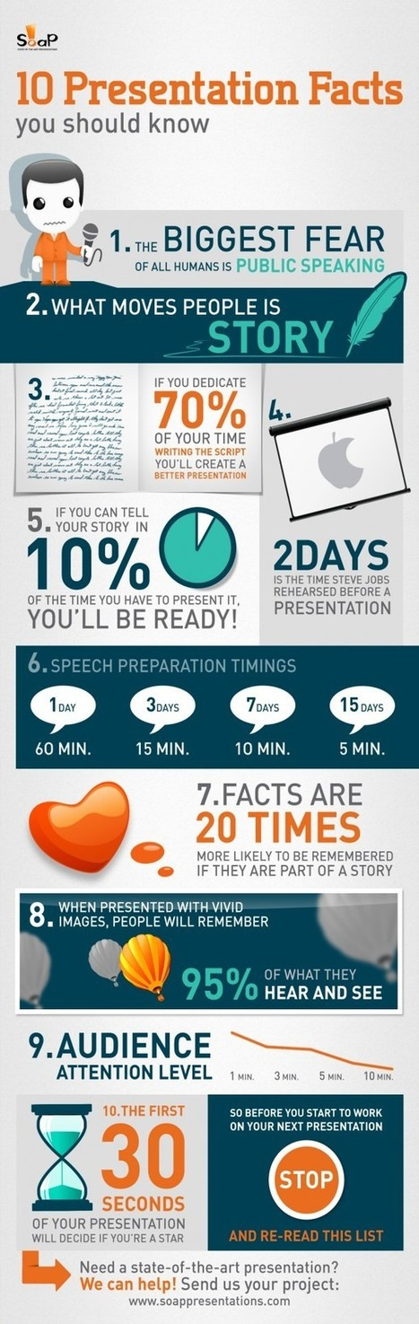 5 Webinar Tips to Follow for Lead Generation Success (Infographic) | Webinar, WebConference, WebMeeting, WebTraining, Telesummit, Riunioni online, TeleSeminar and... | Scoop.it