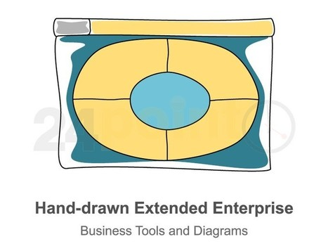 Extended Enterprise - Editable Hand-drawn in PowerPoint | PowerPoint Presentation Tools and Resources | Scoop.it