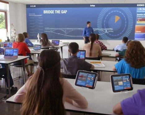 New Survey Shows Technology Can Hurt Students' Study Habits | educacion | Scoop.it