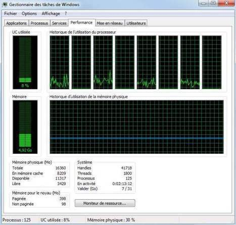 Un raccourci clavier pour ouvrir le gestionnaire de tâches de Windows | Veille - Informatique et réseaux | Scoop.it