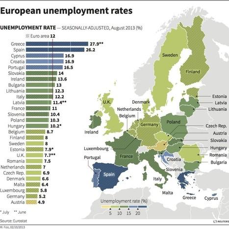 European unemployment rates | Economics | Scoop.it