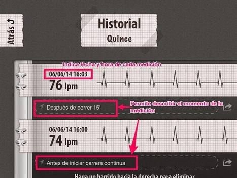 Cardiograph: educación saludable - PROYECTO #GUAPPIS | Educación Física. Compartiendo en la Red | Scoop.it