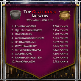 Pottermore Insider: Gryffindor's finest brewers | Pottermore | Scoop.it