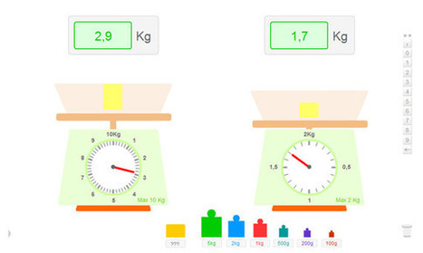 Balance didactique interactive pour apprendre à peser | E-apprentissage | Scoop.it