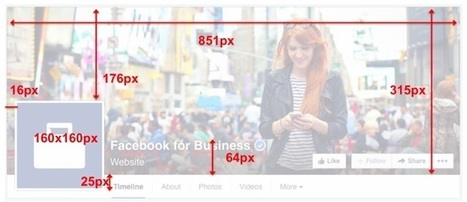 Three Ways to Get The Most Out of Facebook Pages' Cover Images | Facebook for Business Marketing | Scoop.it