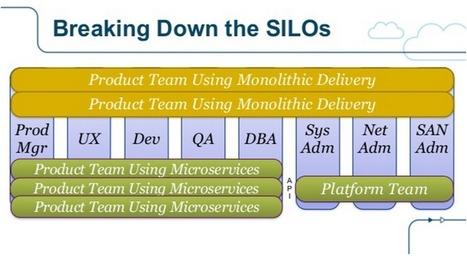 Defining DevOps | Javalobby | Agile Methods | Scoop.it