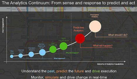 On-Premise, Cloud, Or Hybrid: Which Strategy Is Best?   L'Univers du Cloud Computing dans le Monde et Ailleurs   Scoop.it