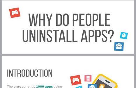 ¿Cuáles son los motivos que nos hacen desinstalar apps? (infografía) | Educacion, ecologia y TIC | Scoop.it
