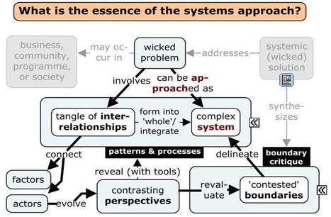 The essence of the systems approach | Complexity & Systems | Scoop.it