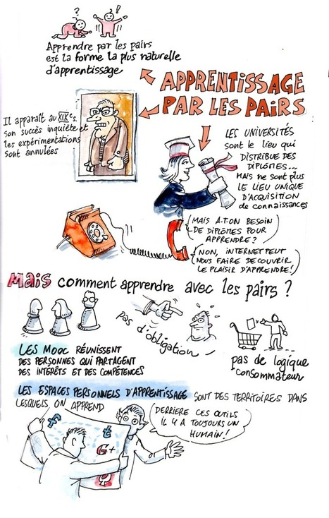 L'apprentissage par les pairs - intervention de Christine Vaufrey | eLearning related topics | Scoop.it