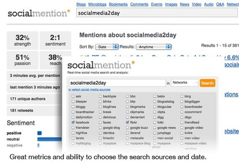 4 Great (free) Tools to Measure Social Sentiment and 4 Important Stats | Social Media Today | Online Tools | Scoop.it