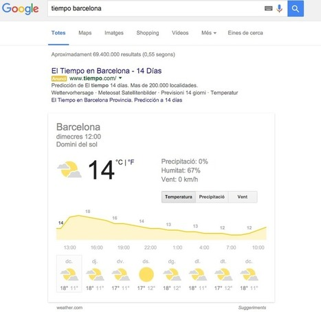 31 consejos para buscar en Google como un experto   IncluTICs   Scoop.it