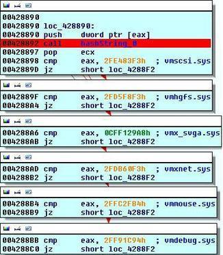 UK based malware employing backdoor Anti-VM Tricks | Frishit Security | Scoop.it