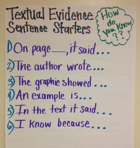 Teaching Students to use Anchor Standard #1: Textual Evidence in the Common Core Classroom | Common Core Made Easy | Reading, Writing, Word study, and Content Literacy | Scoop.it