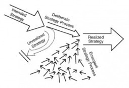 Four Learning Traps to Avoid in2012   Educación a Distancia y TIC   Scoop.it