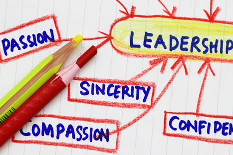 "Leadership Qualities: The Most Important Leadership Quality – Self Confidence | ""Curriculum management"" 