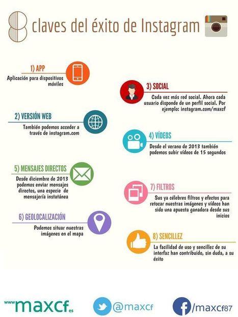 8 aplicaciones para optimizar Instagram en tu estrategia de Social Media | Herramientas 2.0 | Scoop.it