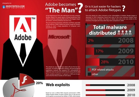 Hackers vs. Adobe Infographic ★ Killer Infographics by Submit Infographics | infographies | Scoop.it