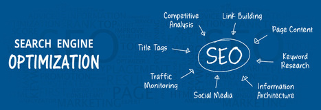 SEO Blog | Things to Know About SEO | Scoop.it